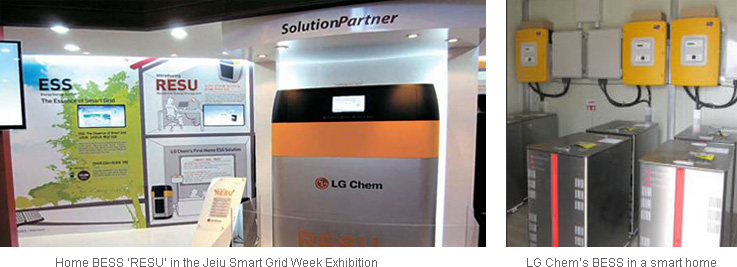 Home BESS 'RESU' in the Jeju Smart Grid Week Exhibition. LG Chem's BESS in a smart home.